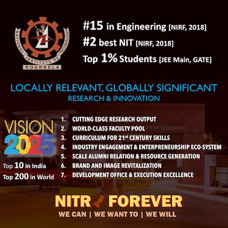 NITR Vision 2025
